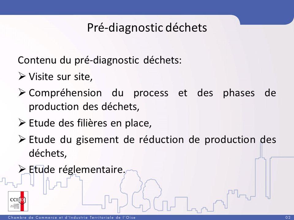 Contenu du pré-diagnostic déchets: Visite sur site, Compréhension du process et des phases de production des déchets, Etude des filières en place, Etude du gisement de réduction de production des déchets, Etude réglementaire.