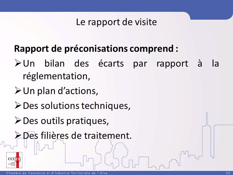 Le rapport de visite Rapport de préconisations comprend : Un bilan des écarts par rapport à la réglementation, Un plan dactions, Des solutions techniques, Des outils pratiques, Des filières de traitement.