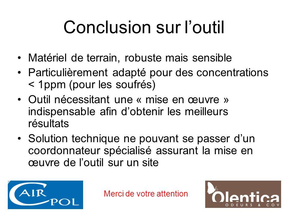 Conclusion sur loutil Matériel de terrain, robuste mais sensible Particulièrement adapté pour des concentrations < 1ppm (pour les soufrés) Outil néces