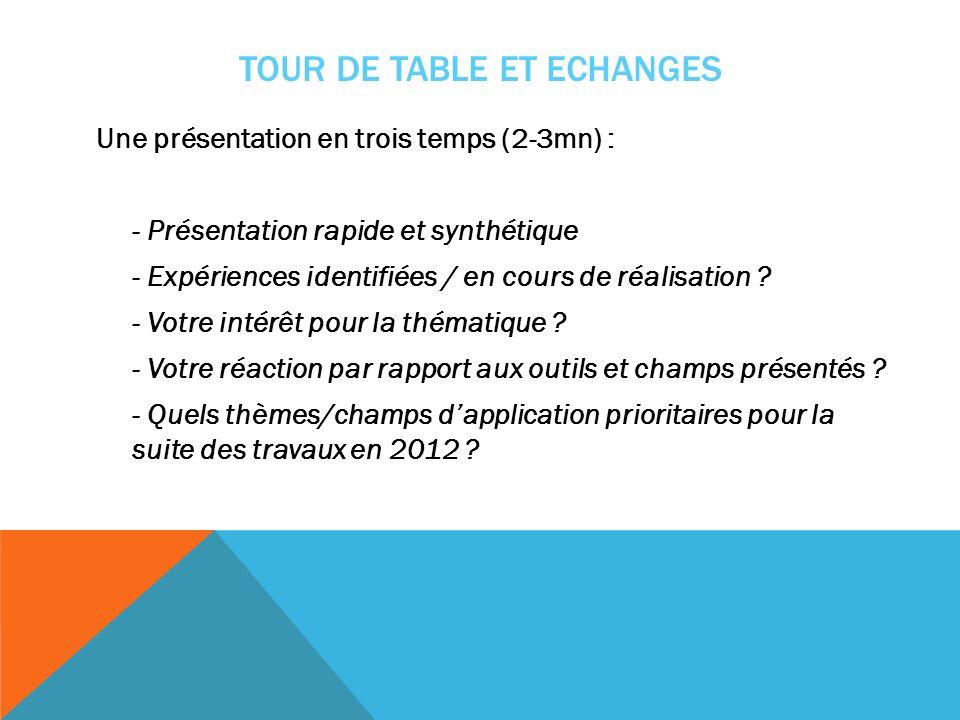 TOUR DE TABLE ET ECHANGES Une présentation en trois temps (2-3mn) : - Présentation rapide et synthétique - Expériences identifiées / en cours de réali