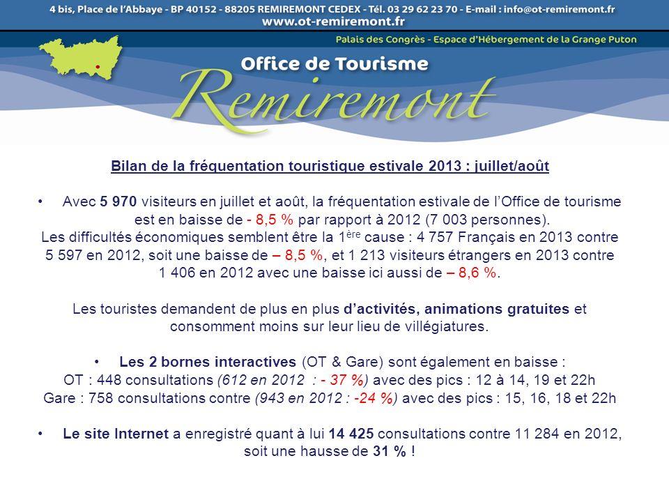 Bilan de la fréquentation touristique estivale 2013 : juillet/août Avec 5 970 visiteurs en juillet et août, la fréquentation estivale de lOffice de to