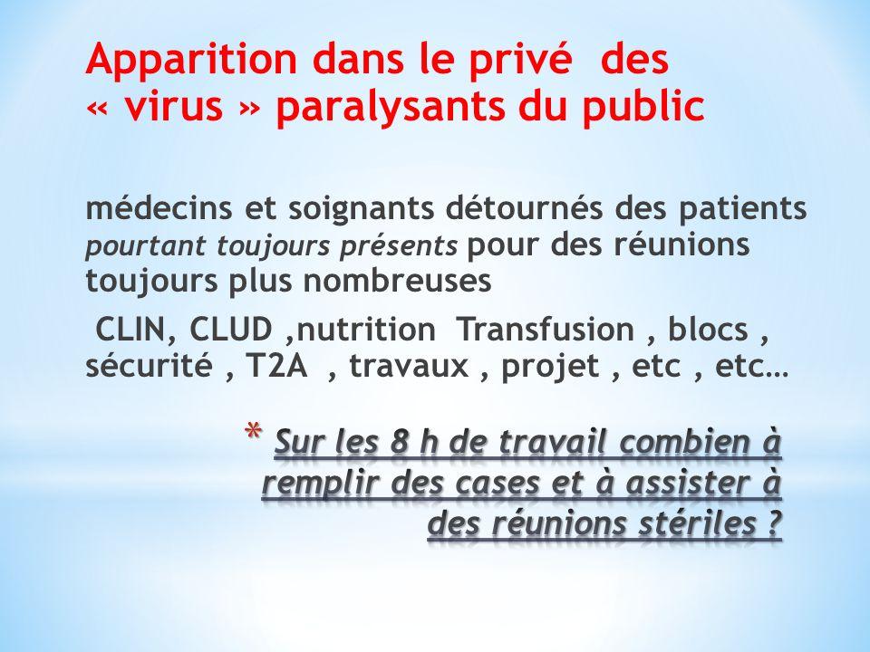 Apparition dans le privé des « virus » paralysants du public médecins et soignants détournés des patients pourtant toujours présents pour des réunions toujours plus nombreuses CLIN, CLUD,nutrition Transfusion, blocs, sécurité, T2A, travaux, projet, etc, etc…
