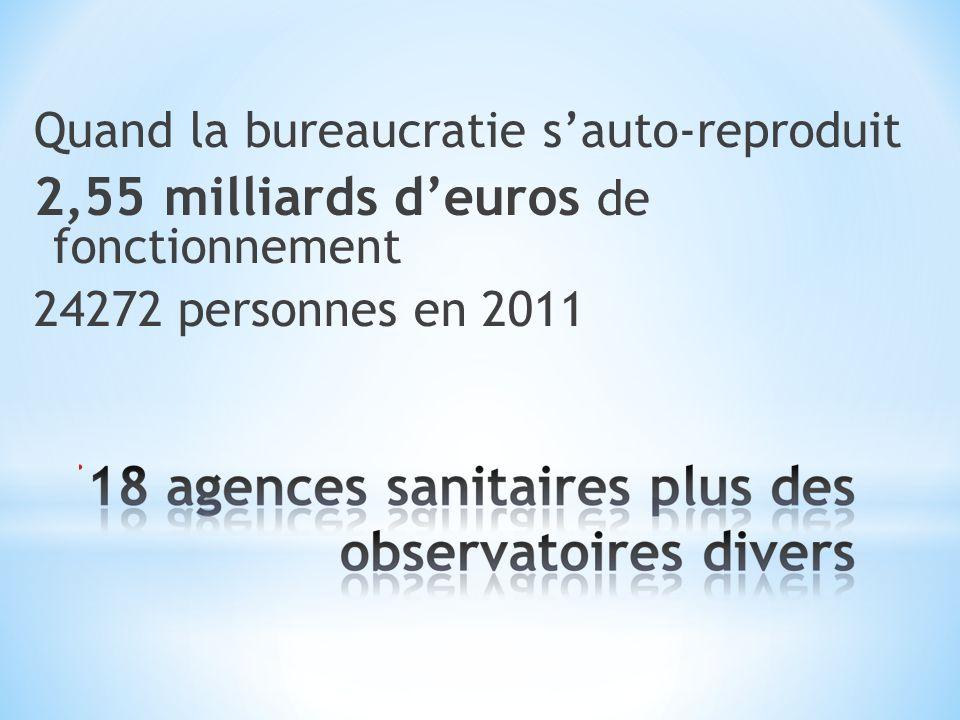 Quand la bureaucratie sauto-reproduit 2,55 milliards deuros de fonctionnement 24272 personnes en 2011
