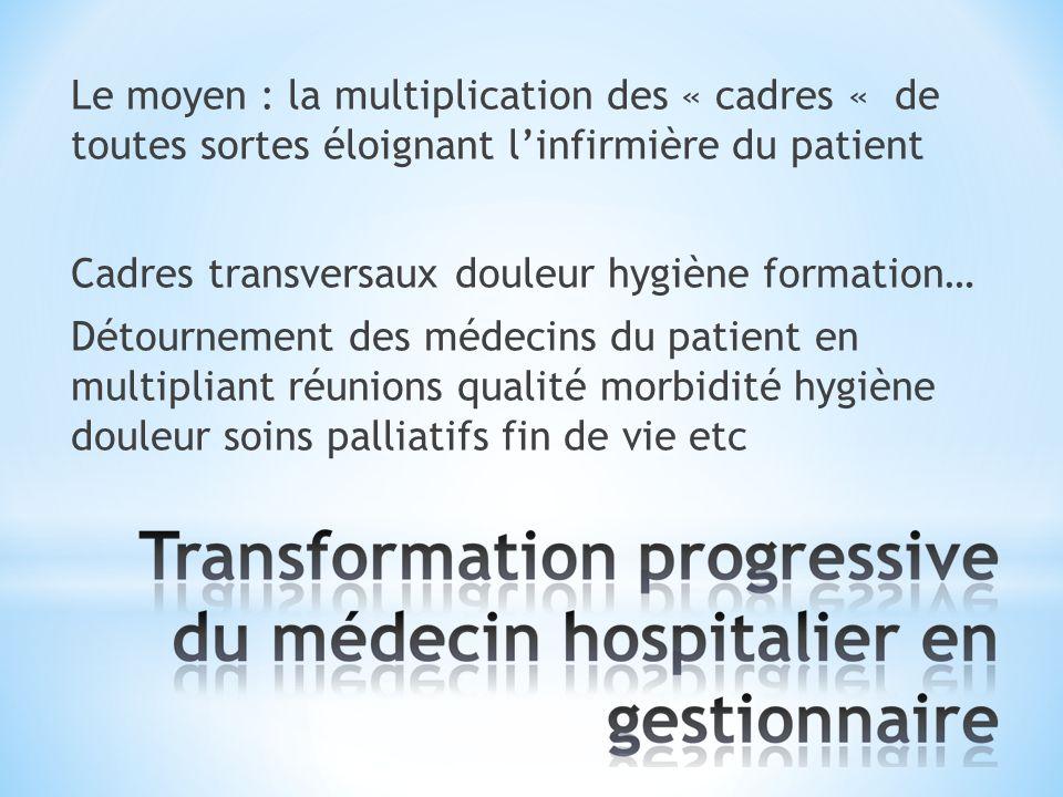 Le moyen : la multiplication des « cadres « de toutes sortes éloignant linfirmière du patient Cadres transversaux douleur hygiène formation… Détournement des médecins du patient en multipliant réunions qualité morbidité hygiène douleur soins palliatifs fin de vie etc