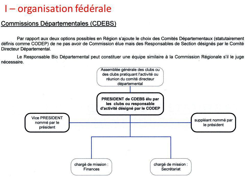 I – organisation fédérale