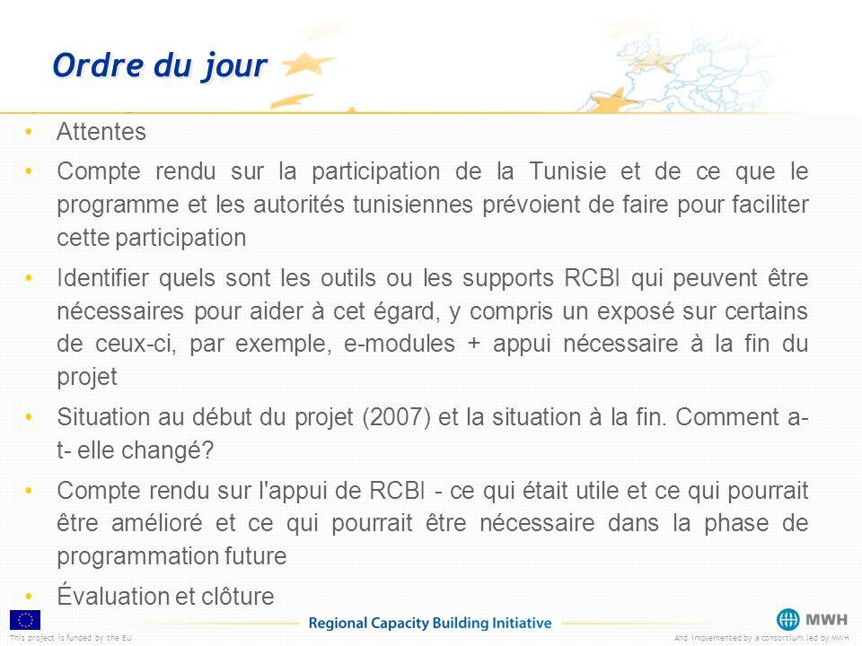 This project is funded by the EUAnd implemented by a consortium led by MWH Bases L analyse quantitative basée sur des statistiques faites sur les appels prévus par le programme L analyse qualitative basée sur des questionnaires: –Tunisie : Point de contact National, CSE, demandeurs, bénéficiaires et partenaires –Programme: AGC/STC Valeur ajoutée des experts RCBI