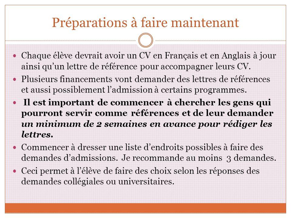 Préparations à faire maintenant Chaque élève devrait avoir un CV en Français et en Anglais à jour ainsi quun lettre de référence pour accompagner leur