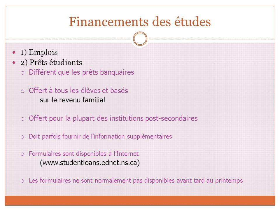 Financements des études 1) Emplois 2) Prêts étudiants Différent que les prêts banquaires Offert à tous les élèves et basés sur le revenu familial Offe