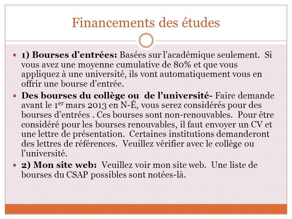 Sites web pour des financements Ceux qui seront proactifs dans leurs recherches pour autres financements recevront plus de financements.