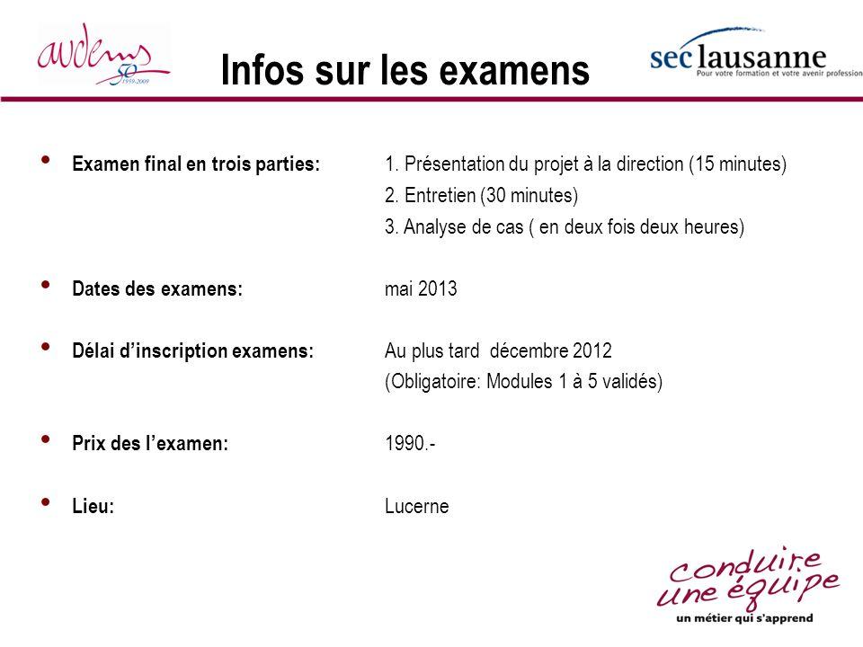 Infos sur les examens Examen final en trois parties: 1. Présentation du projet à la direction (15 minutes) 2. Entretien (30 minutes) 3. Analyse de cas