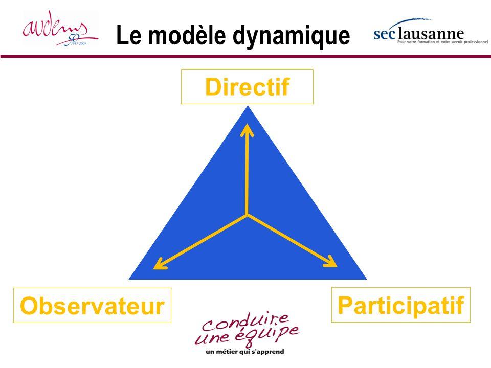Le modèle dynamique Directif Participatif Observateur