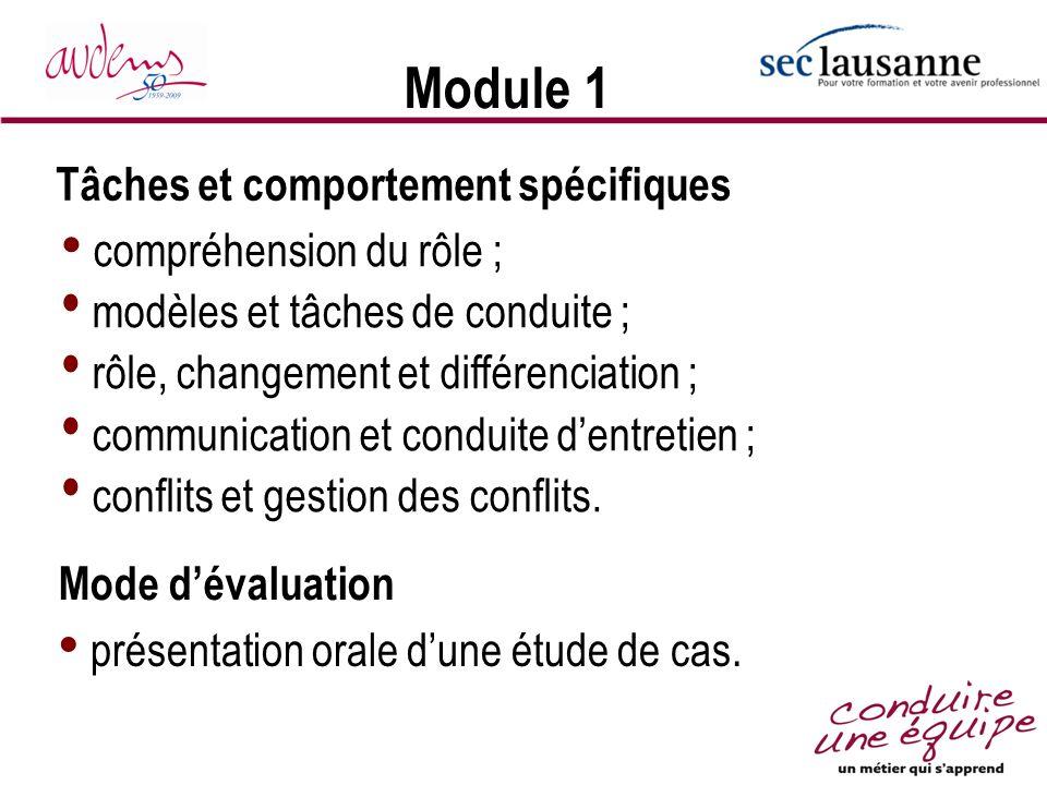 Module 1 compréhension du rôle ; modèles et tâches de conduite ; rôle, changement et différenciation ; communication et conduite dentretien ; conflits