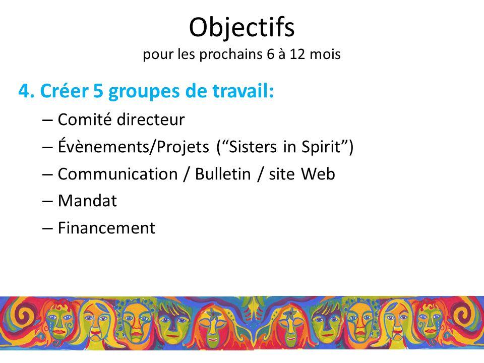 4. Créer 5 groupes de travail: – Comité directeur – Évènements/Projets (Sisters in Spirit) – Communication / Bulletin / site Web – Mandat – Financemen
