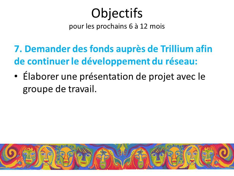7. Demander des fonds auprès de Trillium afin de continuer le développement du réseau: Élaborer une présentation de projet avec le groupe de travail.