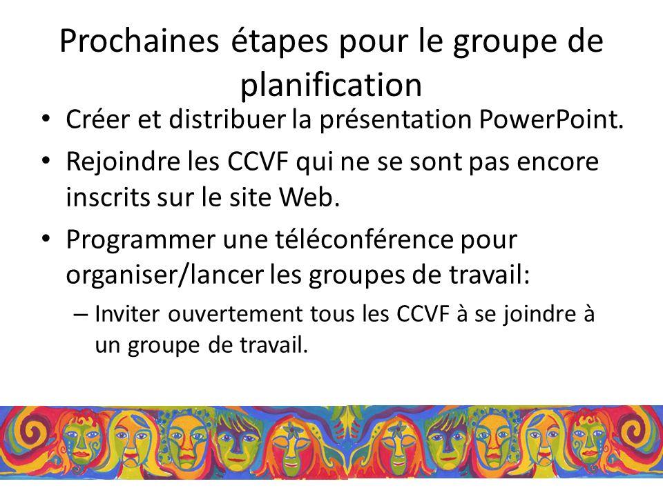 Prochaines étapes pour le groupe de planification Créer et distribuer la présentation PowerPoint.