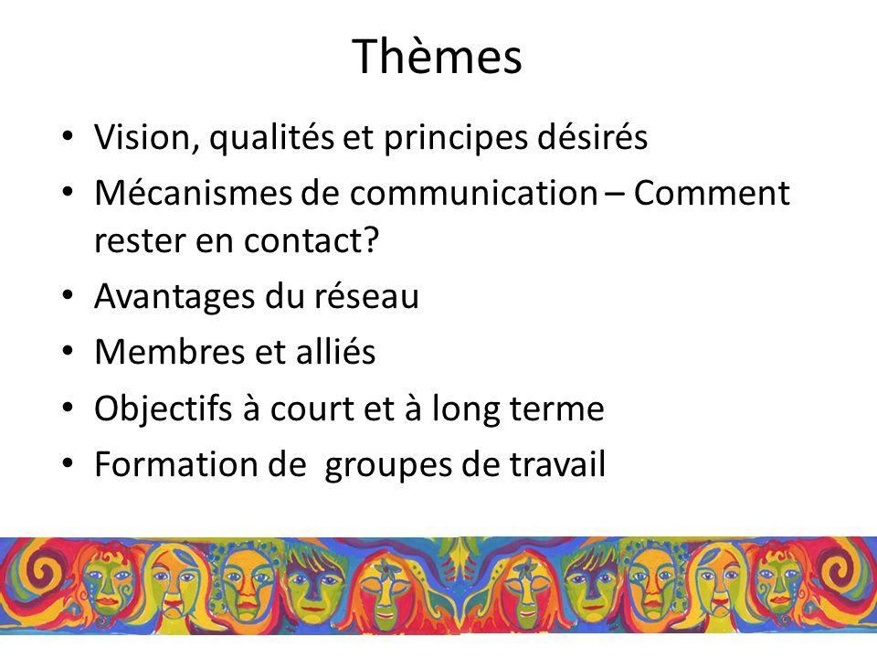 Thèmes Vision, qualités et principes désirés Mécanismes de communication – Comment rester en contact.