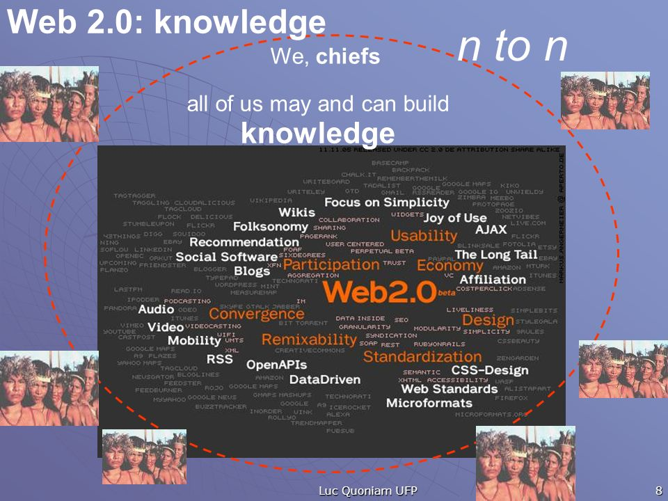 Web 2.0: knowledge We, chiefs all of us may and can build knowledge n to n 8 Luc Quoniam UFP