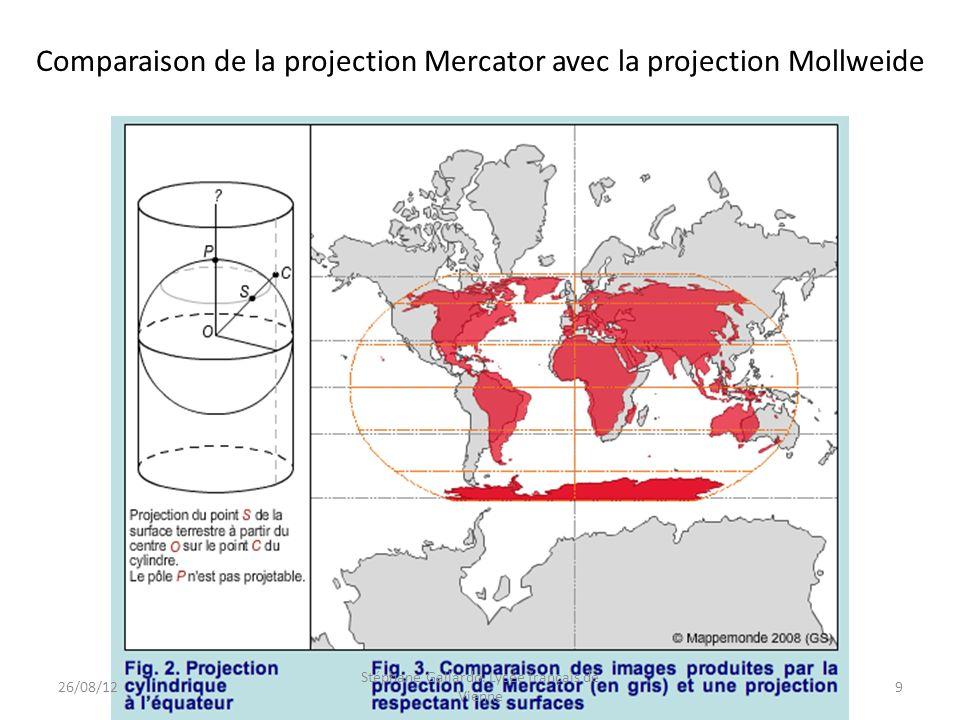 Comparaison de la projection Mercator avec la projection Mollweide 26/08/129 Stéphane Gallardo. Lycée français de Vienne