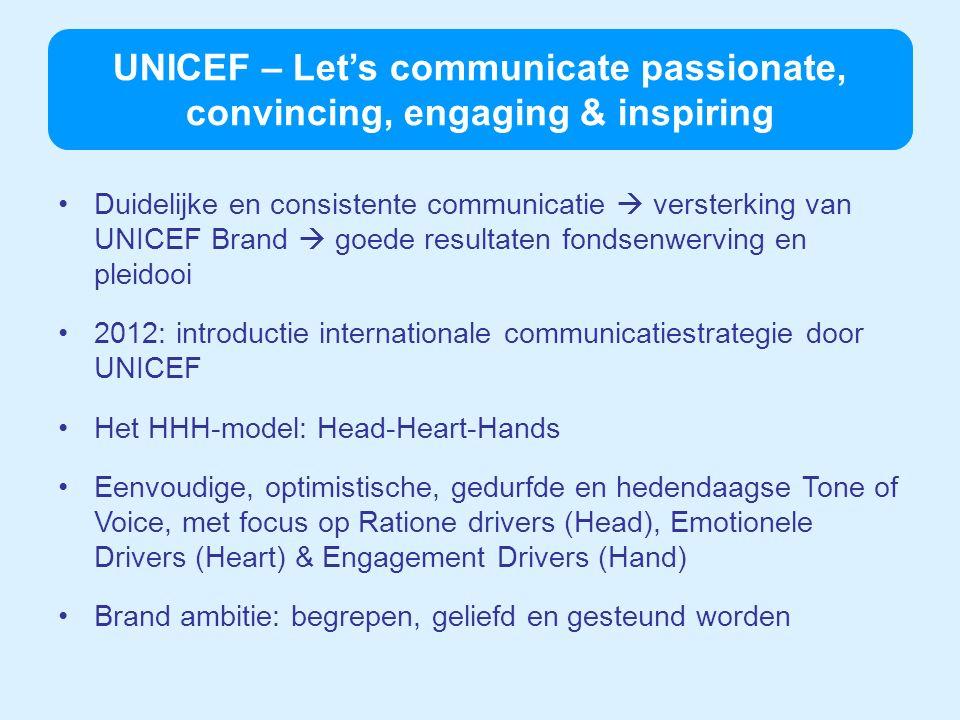 UNICEF – Lets communicate passionate, convincing, engaging & inspiring Duidelijke en consistente communicatie versterking van UNICEF Brand goede resultaten fondsenwerving en pleidooi 2012: introductie internationale communicatiestrategie door UNICEF Het HHH-model: Head-Heart-Hands Eenvoudige, optimistische, gedurfde en hedendaagse Tone of Voice, met focus op Ratione drivers (Head), Emotionele Drivers (Heart) & Engagement Drivers (Hand) Brand ambitie: begrepen, geliefd en gesteund worden