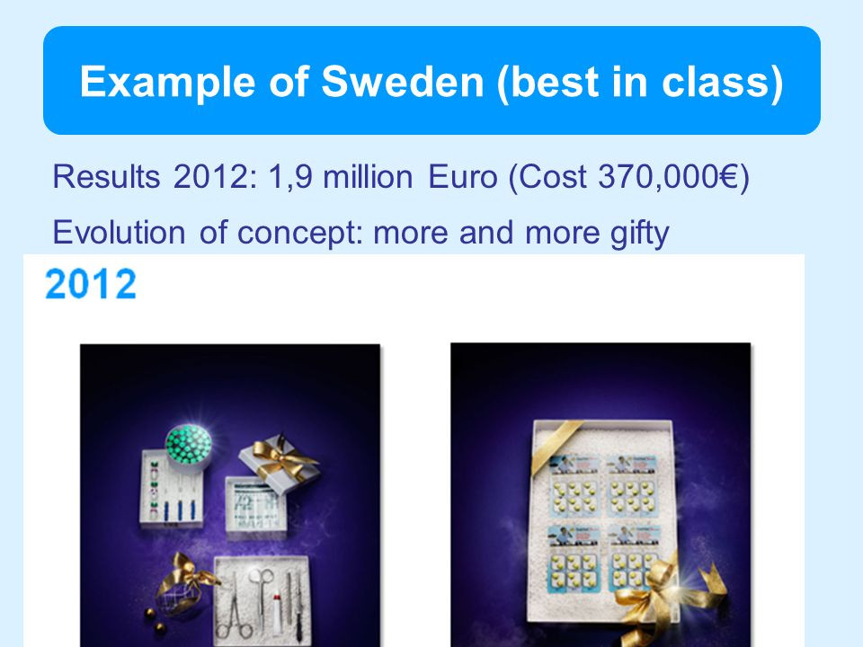 Example of Sweden (best in class) Results 2012: 1,9 million Euro (Cost 370,000) Evolution of concept: more and more gifty