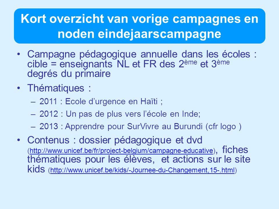 Kort overzicht van vorige campagnes en noden eindejaarscampagne Campagne pédagogique annuelle dans les écoles : cible = enseignants NL et FR des 2 ème et 3 ème degrés du primaire Thématiques : –2011 : Ecole durgence en Haïti ; –2012 : Un pas de plus vers lécole en Inde; –2013 : Apprendre pour SurVivre au Burundi (cfr logo ) Contenus : dossier pédagogique et dvd (http://www.unicef.be/fr/project-belgium/campagne-educative), fiches thématiques pour les élèves, et actions sur le site kids (http://www.unicef.be/kids/-Journee-du-Changement,15-.html)http://www.unicef.be/fr/project-belgium/campagne-educativehttp://www.unicef.be/kids/-Journee-du-Changement,15-.html