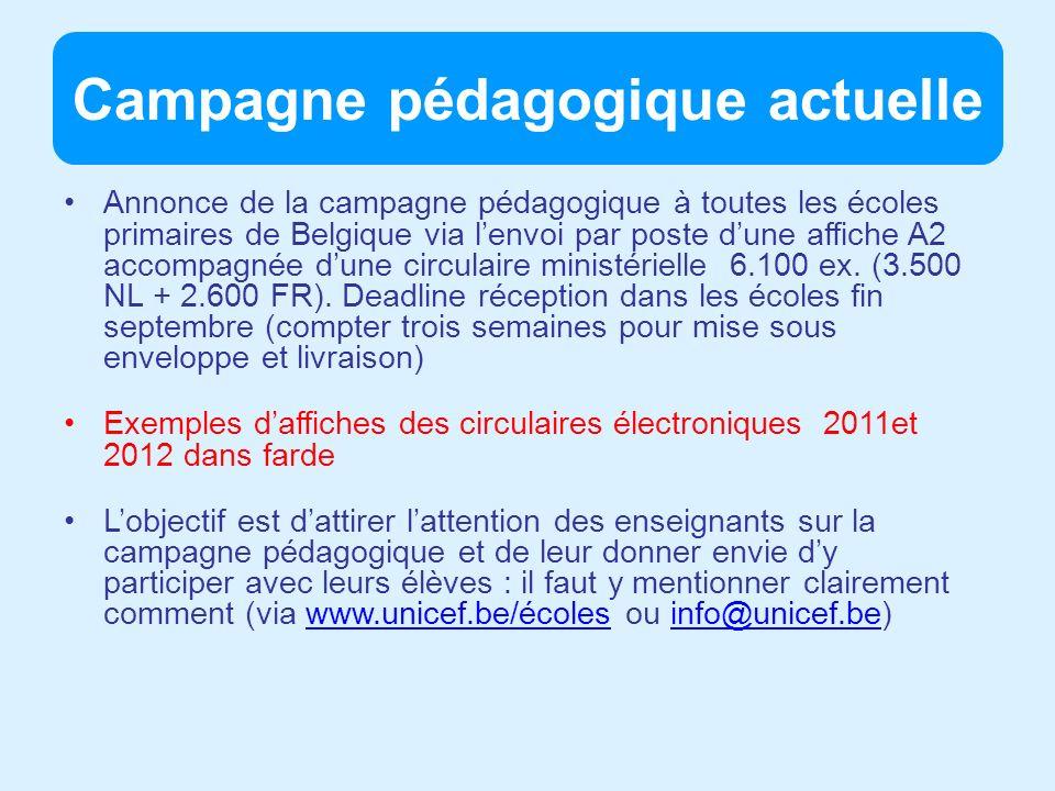 Campagne pédagogique actuelle Annonce de la campagne pédagogique à toutes les écoles primaires de Belgique via lenvoi par poste dune affiche A2 accompagnée dune circulaire ministérielle 6.100 ex.