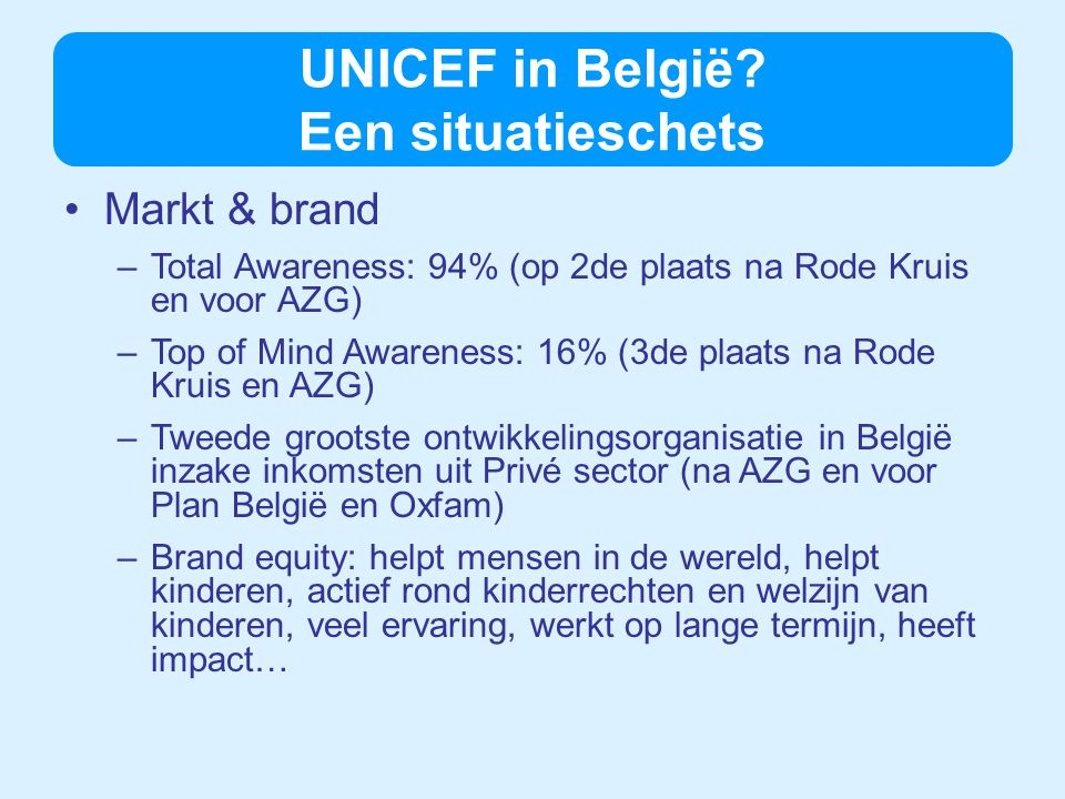 UNICEF in België.