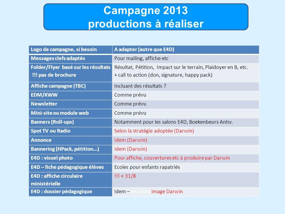 Campagne 2013 productions à réaliser Logo de campagne, si besoinA adapter (autre que E4D) Messages clefs adaptésPour mailing, affiche etc Folder/Flyer basé sur les résultats !!.