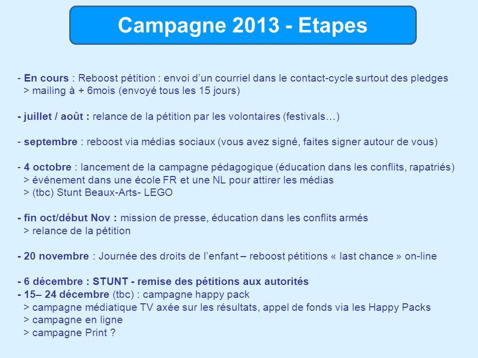 Campagne 2013 - Etapes - En cours : Reboost pétition : envoi dun courriel dans le contact-cycle surtout des pledges > mailing à + 6mois (envoyé tous les 15 jours) - juillet / août : relance de la pétition par les volontaires (festivals…) - septembre : reboost via médias sociaux (vous avez signé, faites signer autour de vous) - 4 octobre : lancement de la campagne pédagogique (éducation dans les conflits, rapatriés) > événement dans une école FR et une NL pour attirer les médias > (tbc) Stunt Beaux-Arts- LEGO - fin oct/début Nov : mission de presse, éducation dans les conflits armés > relance de la pétition - 20 novembre : Journée des droits de lenfant – reboost pétitions « last chance » on-line - 6 décembre : STUNT - remise des pétitions aux autorités - 15– 24 décembre (tbc) : campagne happy pack > campagne médiatique TV axée sur les résultats, appel de fonds via les Happy Packs > campagne en ligne > campagne Print