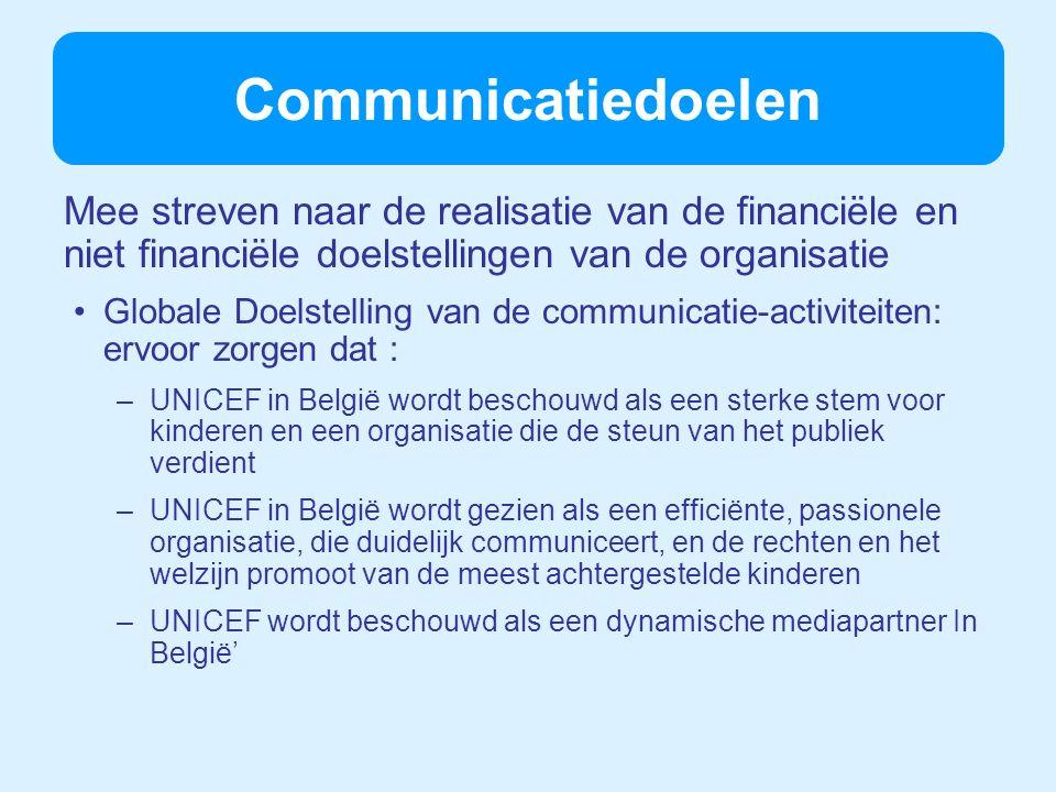 Communicatiedoelen Mee streven naar de realisatie van de financiële en niet financiële doelstellingen van de organisatie Globale Doelstelling van de communicatie-activiteiten: ervoor zorgen dat : –UNICEF in België wordt beschouwd als een sterke stem voor kinderen en een organisatie die de steun van het publiek verdient –UNICEF in België wordt gezien als een efficiënte, passionele organisatie, die duidelijk communiceert, en de rechten en het welzijn promoot van de meest achtergestelde kinderen –UNICEF wordt beschouwd als een dynamische mediapartner In België