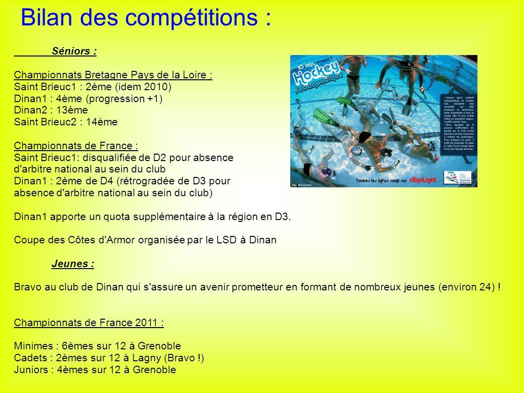Bilan des compétitions : Séniors : Championnats Bretagne Pays de la Loire : Saint Brieuc1 : 2ème (idem 2010) Dinan1 : 4ème (progression +1) Dinan2 : 1