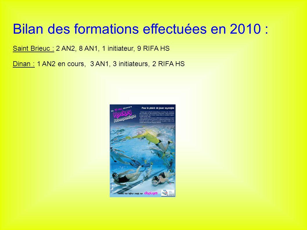 Bilan des formations effectuées en 2010 : Saint Brieuc : 2 AN2, 8 AN1, 1 initiateur, 9 RIFA HS Dinan : 1 AN2 en cours, 3 AN1, 3 initiateurs, 2 RIFA HS