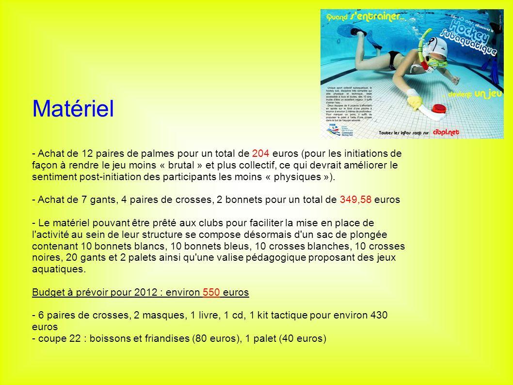Matériel - Achat de 12 paires de palmes pour un total de 204 euros (pour les initiations de façon à rendre le jeu moins « brutal » et plus collectif,