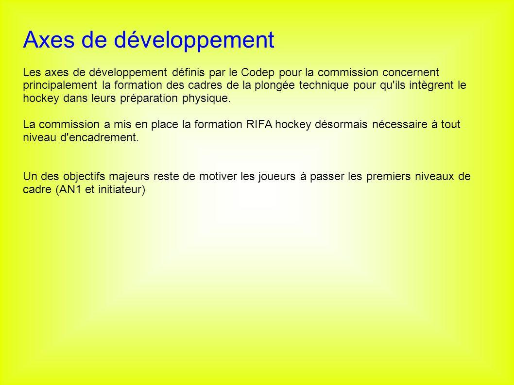 Axes de développement Les axes de développement définis par le Codep pour la commission concernent principalement la formation des cadres de la plongé