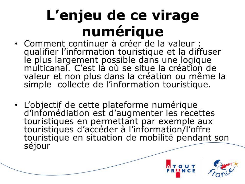 Lenjeu de ce virage numérique Comment continuer à créer de la valeur : qualifier linformation touristique et la diffuser le plus largement possible dans une logique multicanal.