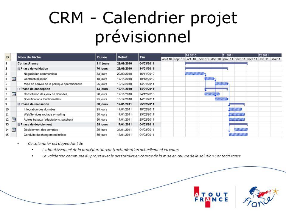 CRM - Calendrier projet prévisionnel Ce calendrier est dépendant de Laboutissement de la procédure de contractualisation actuellement en cours La validation commune du projet avec le prestataire en charge de la mise en œuvre de la solution ContactFrance