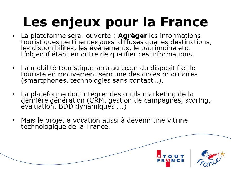 Les enjeux pour la France La plateforme sera ouverte : Agréger les informations touristiques pertinentes aussi diffuses que les destinations, les disponibilités, les événements, le patrimoine etc.