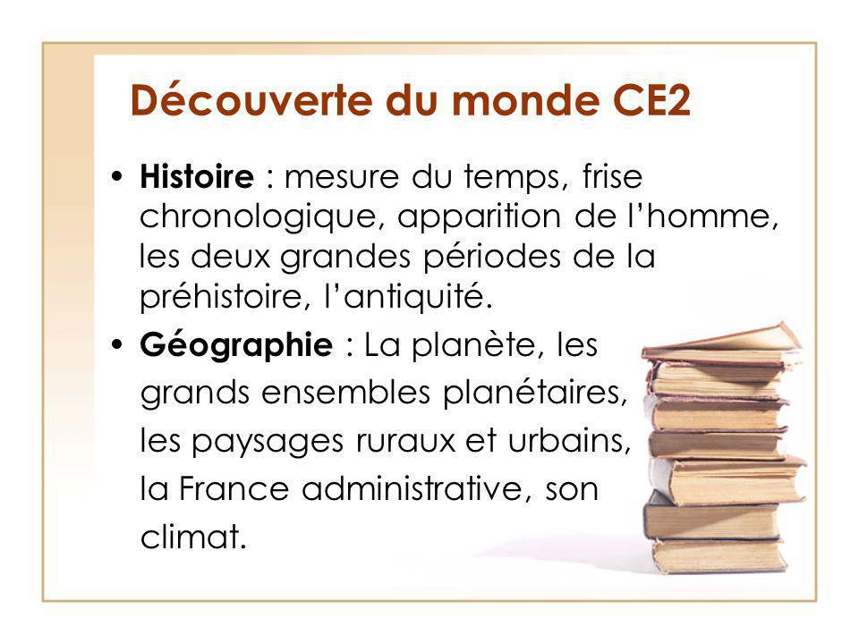 Découverte du monde CE2 Histoire : mesure du temps, frise chronologique, apparition de lhomme, les deux grandes périodes de la préhistoire, lantiquité.