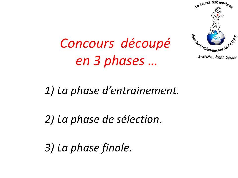 Un concours pour… Tous les élèves du réseau AEFE du CM2 à la seconde.