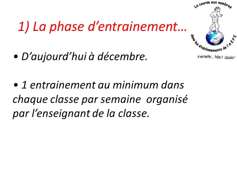 1) La phase dentrainement… Constitution dune banque de ressources consultables sur le site www.mathaari.fr (envoyer vos productions à jesagalo@yahoo.fr ).