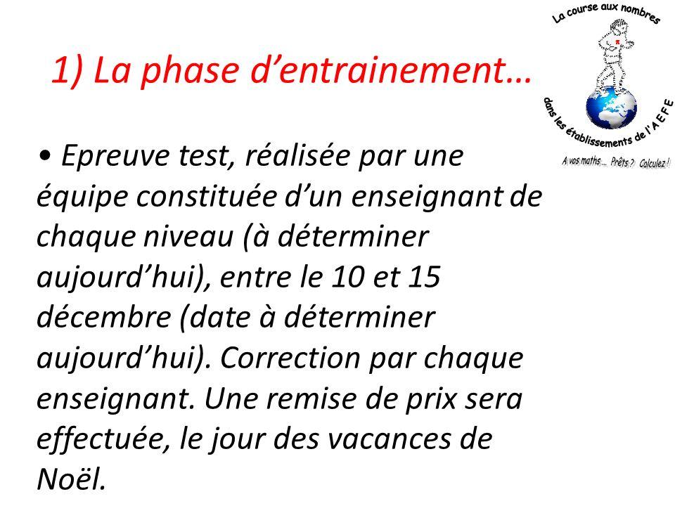 2) La phase de sélection… Epreuve identique au test dentrainement, réalisée par des enseignants CP de la zone, qui se déroulera en février (date fixée ultérieurement).