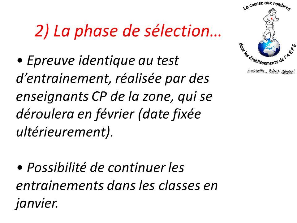 2) La phase de sélection… Le meilleur élève de chaque niveau (du CM2 à la seconde) sera retenu, soit 6 élèves au total.