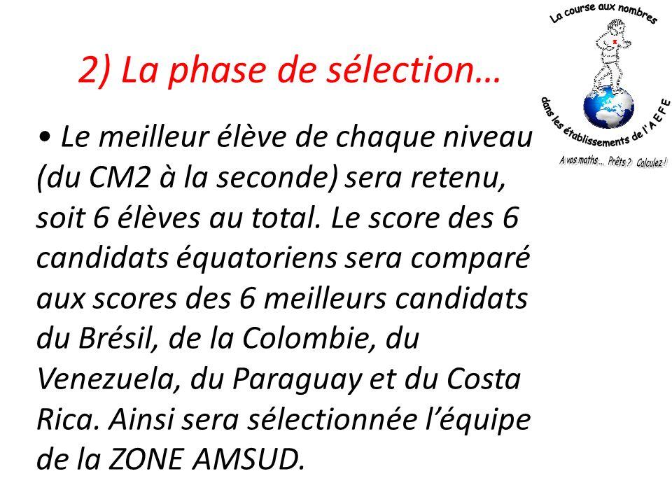 3) La phase finale… Epreuve identique au test dentrainement et à lépreuve de sélection, qui se déroulera en mai (date fixée ultérieurement) et où saffronteront les 19 équipes sélectionnées dans les 19 zones de lAEFE.