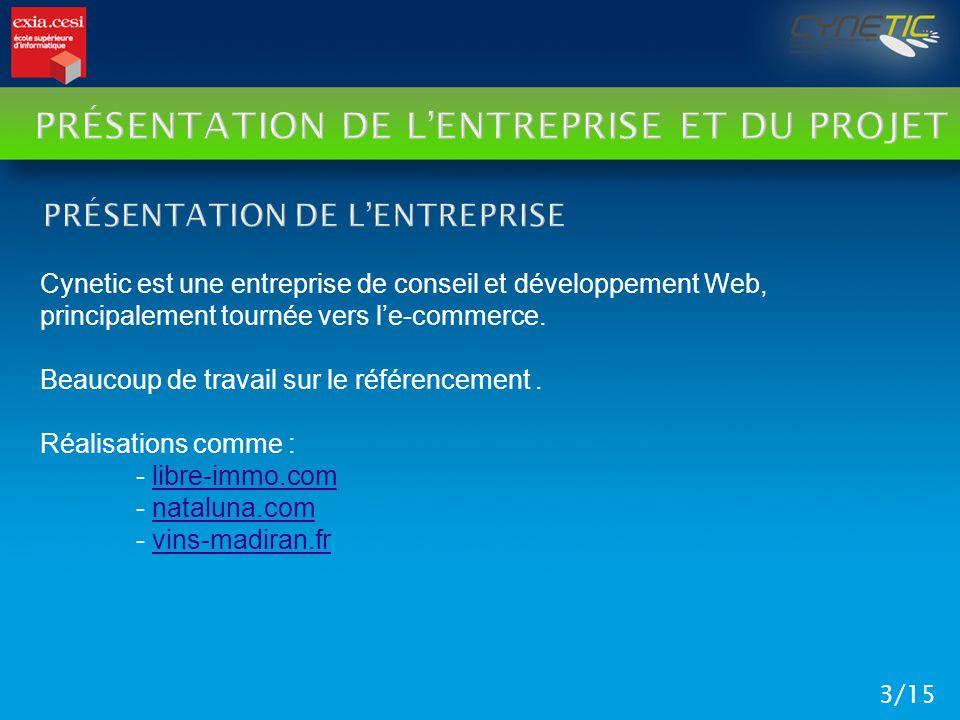 PRÉSENTATION DE LENTREPRISE ET DU PROJET 3/15 Cynetic est une entreprise de conseil et développement Web, principalement tournée vers le-commerce. Bea