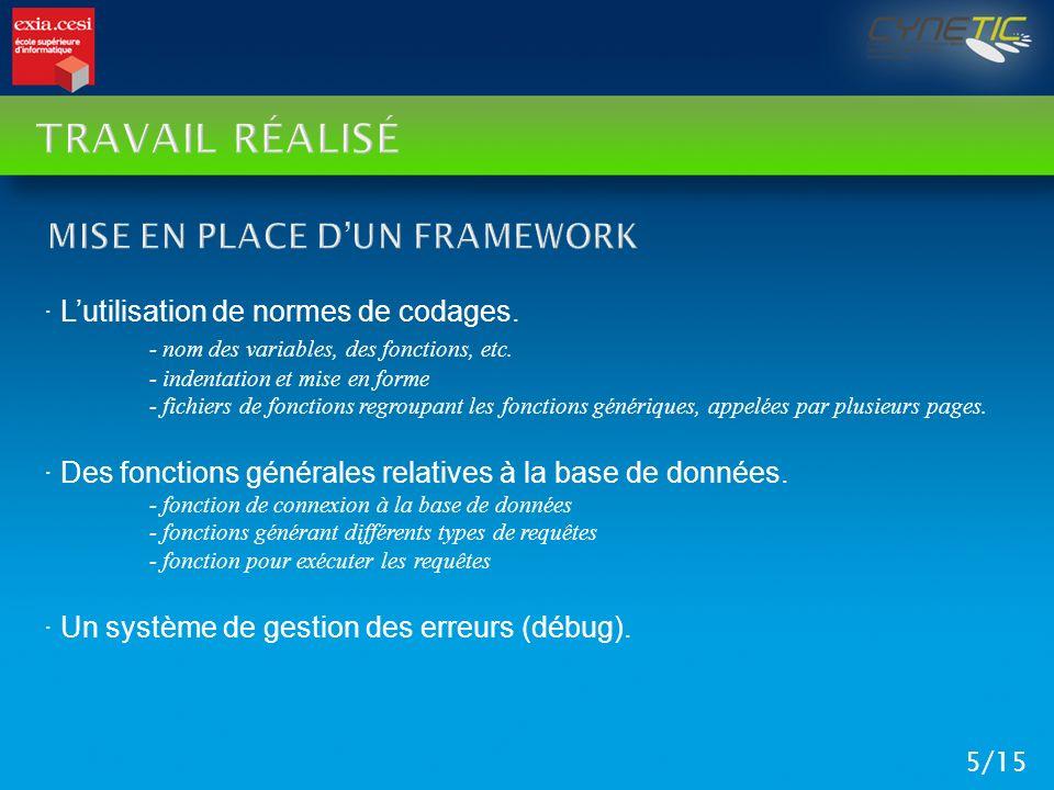 TRAVAIL RÉALISÉ 5/15 · Lutilisation de normes de codages. - nom des variables, des fonctions, etc. - indentation et mise en forme - fichiers de foncti