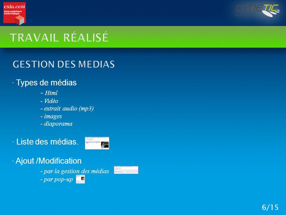 TRAVAIL RÉALISÉ 6/15 · Types de médias - Html - Vidéo - extrait audio (mp3) - images - diaporama · Liste des médias. · Ajout /Modification - par la ge