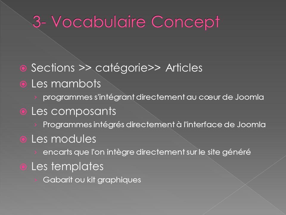 Sections >> catégorie>> Articles Les mambots programmes s'intégrant directement au cœur de Joomla Les composants Programmes intégrés directement à l'i