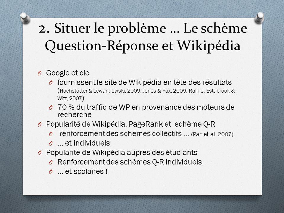 2. Situer le problème … Le schème Question-Réponse et Wikipédia O Google et cie O fournissent le site de Wikipédia en tête des résultats ( Höchstötter