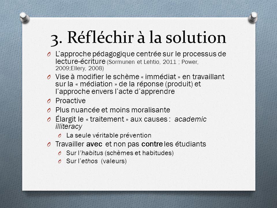 3. Réfléchir à la solution O Lapproche pédagogique centrée sur le processus de lecture-écriture (Sormunen et Lehtio, 2011 ; Power, 2009;Ellery, 2008)