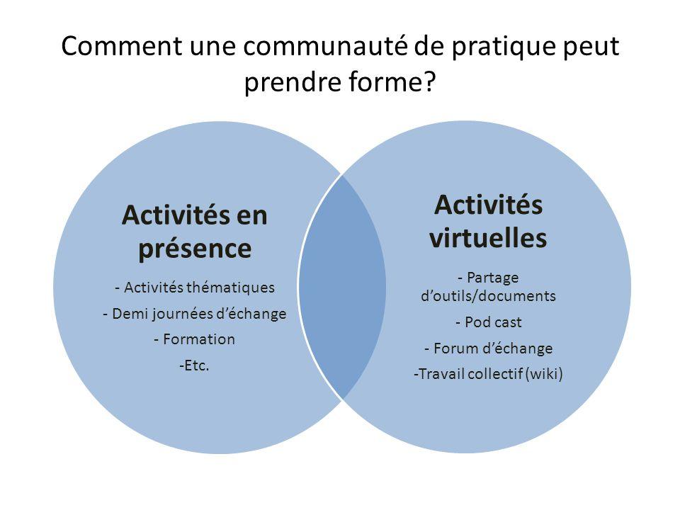 Comment une communauté de pratique peut prendre forme? Activités en présence - Activités thématiques - Demi journées déchange - Formation -Etc. Activi